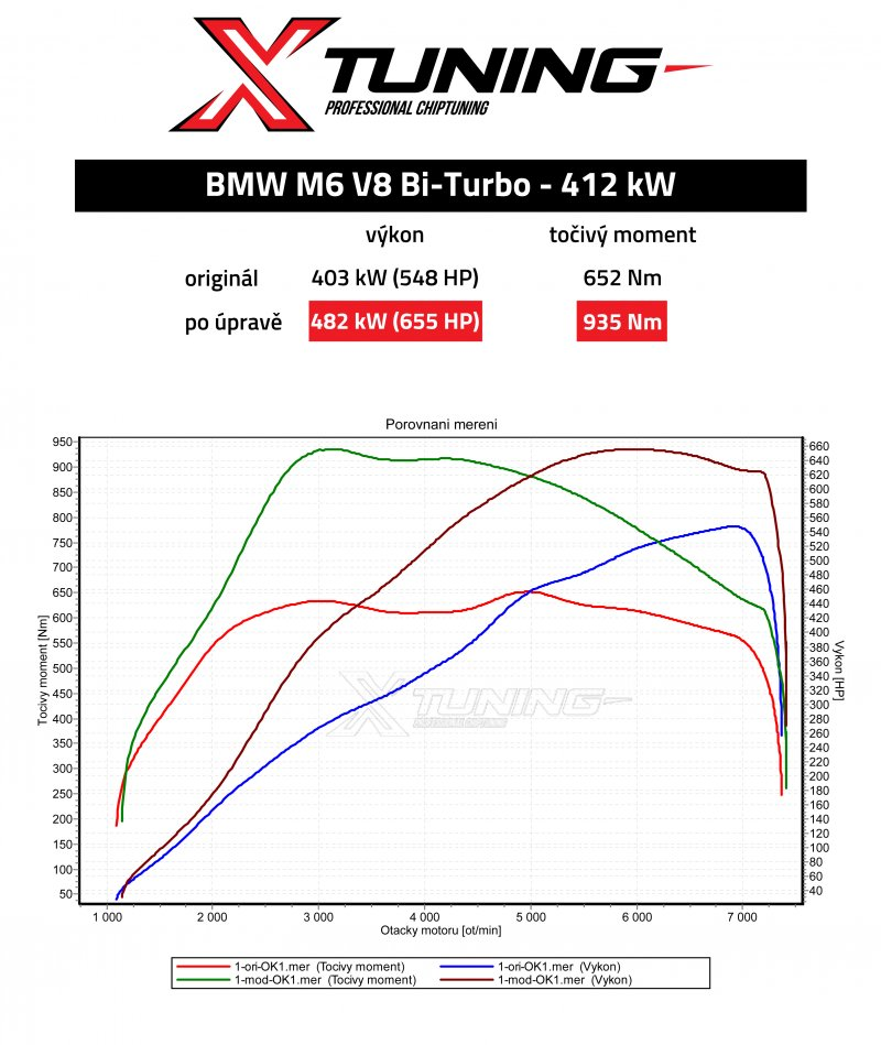 Bmw M6 2012 Xtuning
