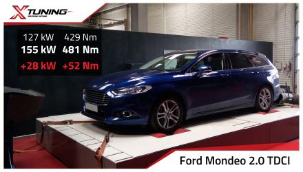 foto Ford Mondeo IV (2015 ) 2.0 TDCi, 132kW
